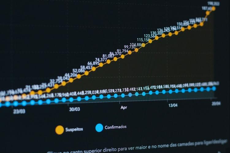 Secrelnet: imagem mostra uma tela preta de computador com alguns gráficos, ilustrando os dados de business intelligence. Os gráficos utilizam as cores laranja, azul e branco.